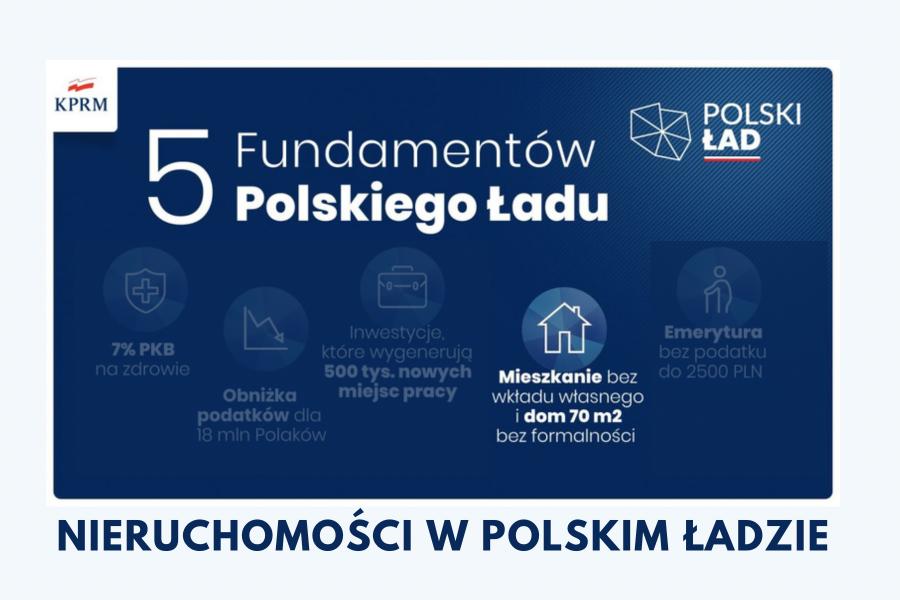 Nowy Polski Ład a nieruchomości